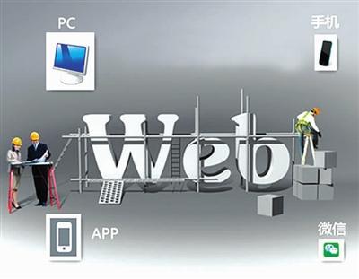网站+微信公众号+手机商城技术搭建